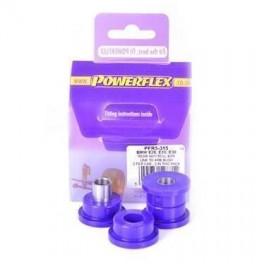 PowerflexRearAntiRollBarLinkToArmBush2stk-20