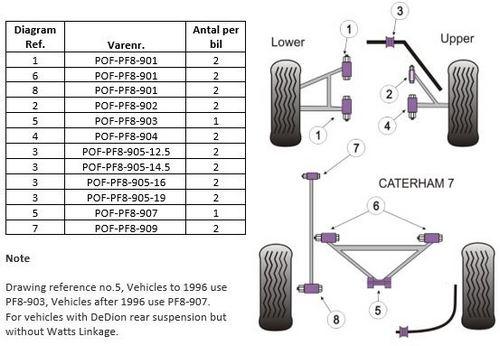 Caterham-71