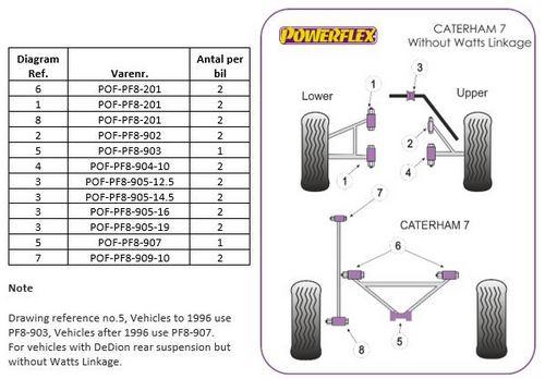 Caterham-72