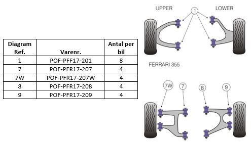 Perform.-Ferrari1