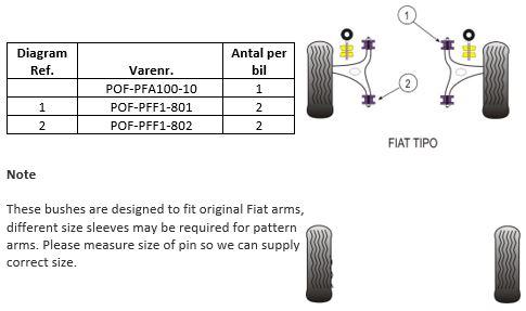 Perform.-Fiat21