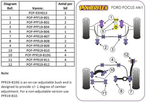 Perform.-Ford42