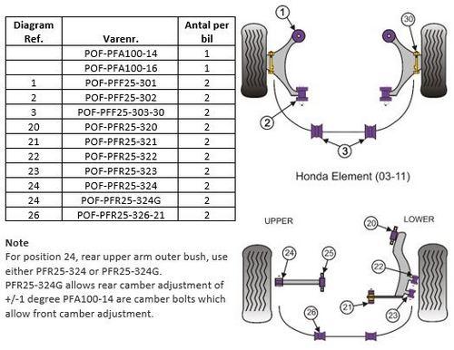 Perform.-Honda7