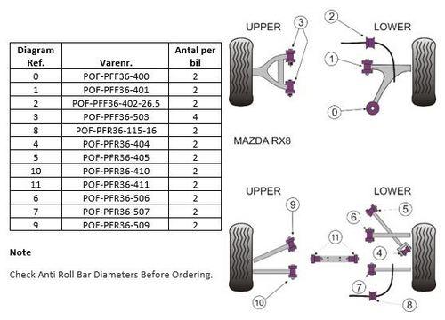 Perform.-Mazda11