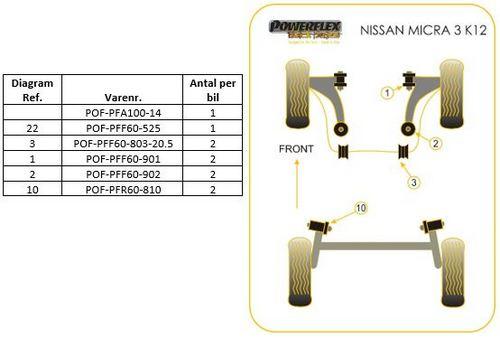 Perform.-Nissan5