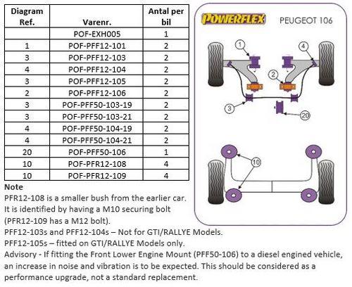 Perform.-Peugeot2
