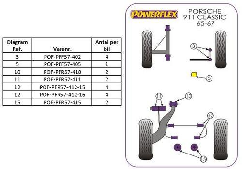 Perform.-Porsche25