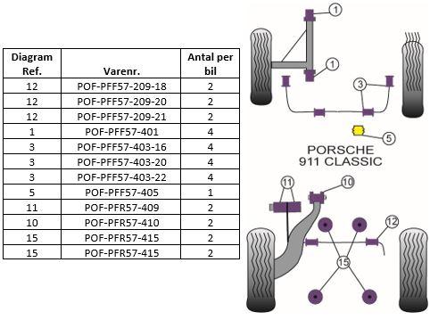 Perform.-Porsche30