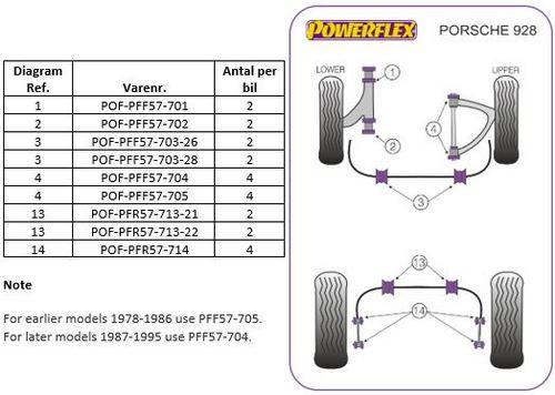 Perform.-Porsche34
