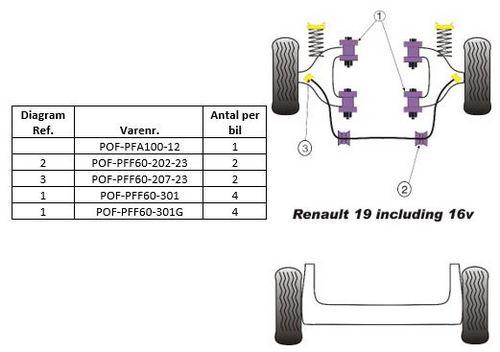 Perform.-Renault1