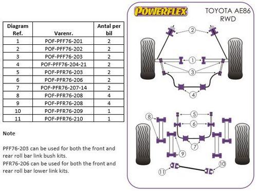 Perform.-Toyota3
