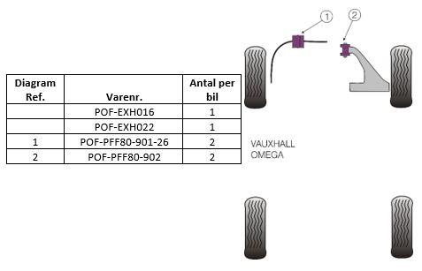 Perform.-Vauxhall24